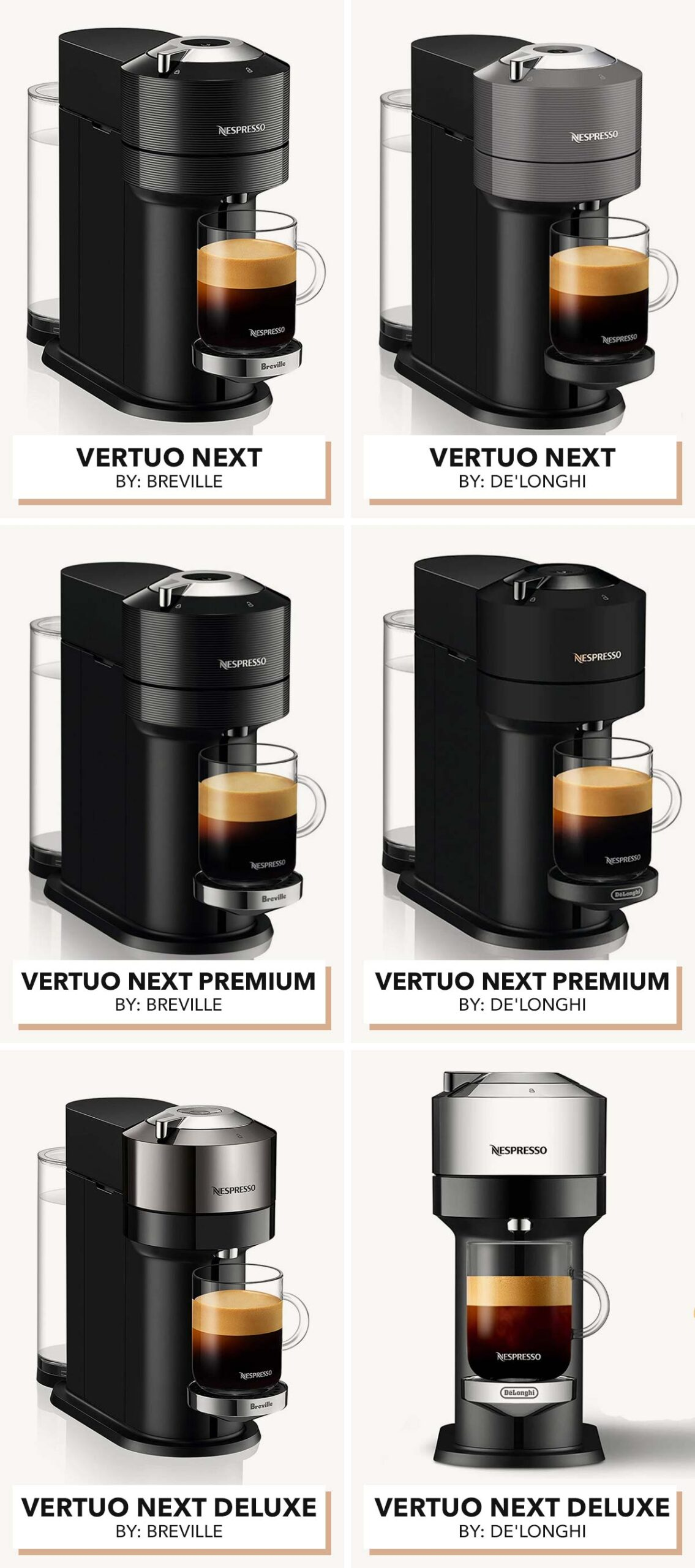 Six photo collage of the six different Nespresso models of the Vertuo Next machine line.