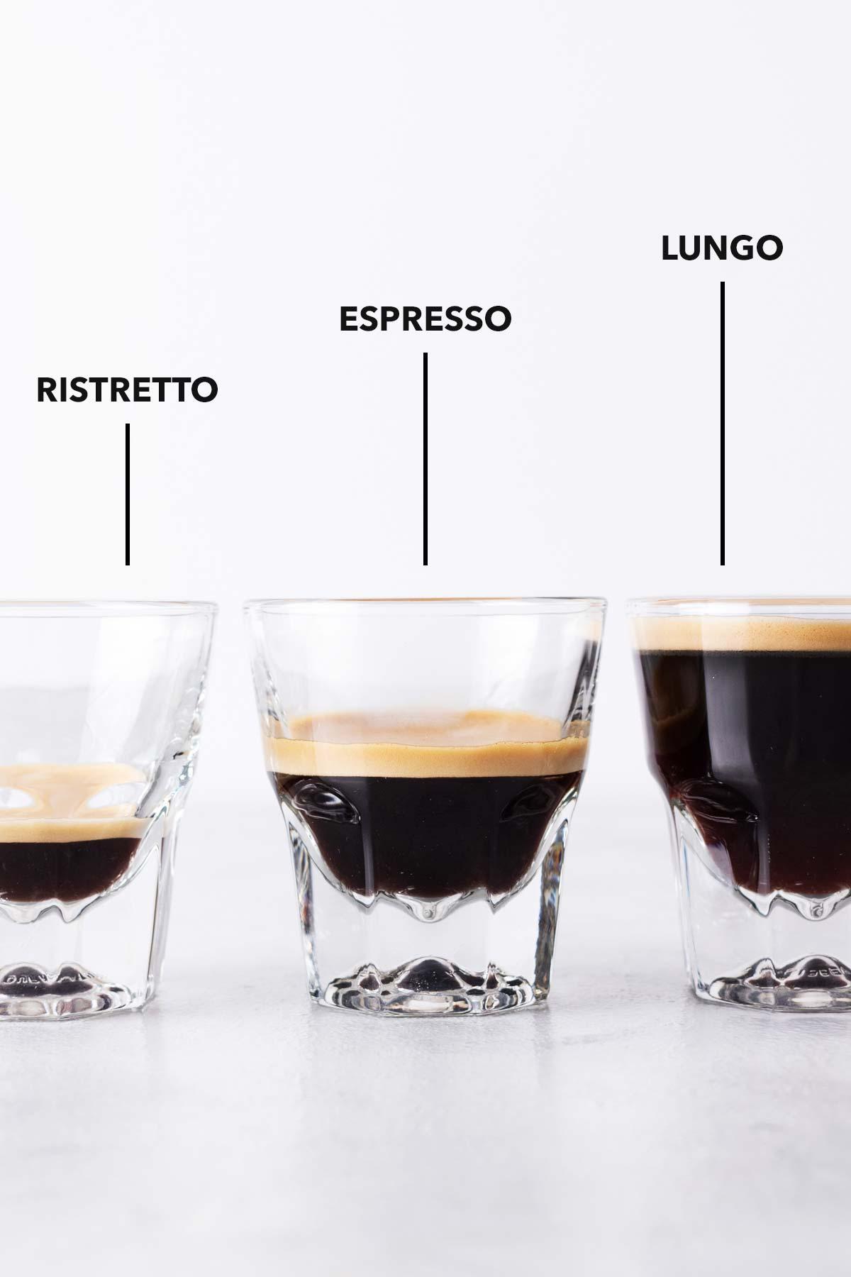 Labeled espresso cups with ristretto, espresso, and lungo.
