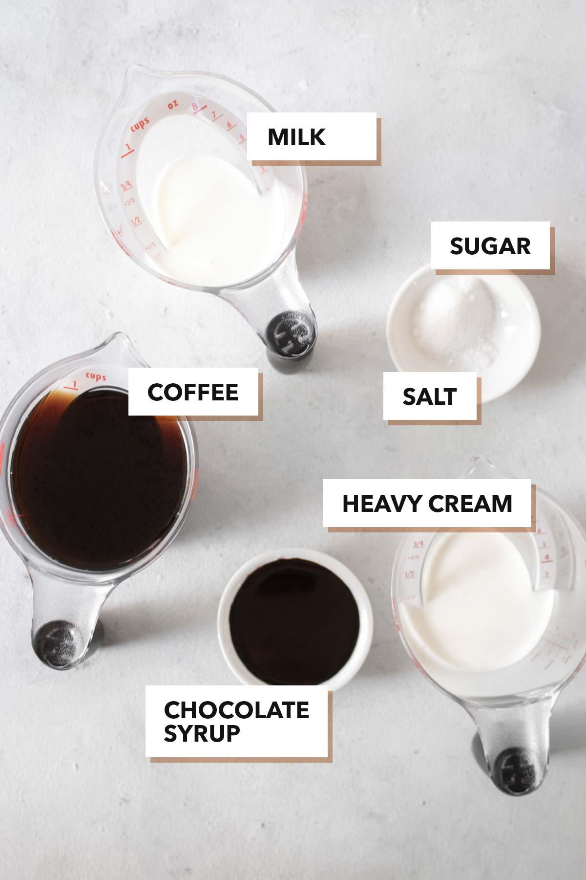 Mocha drink ingredients.